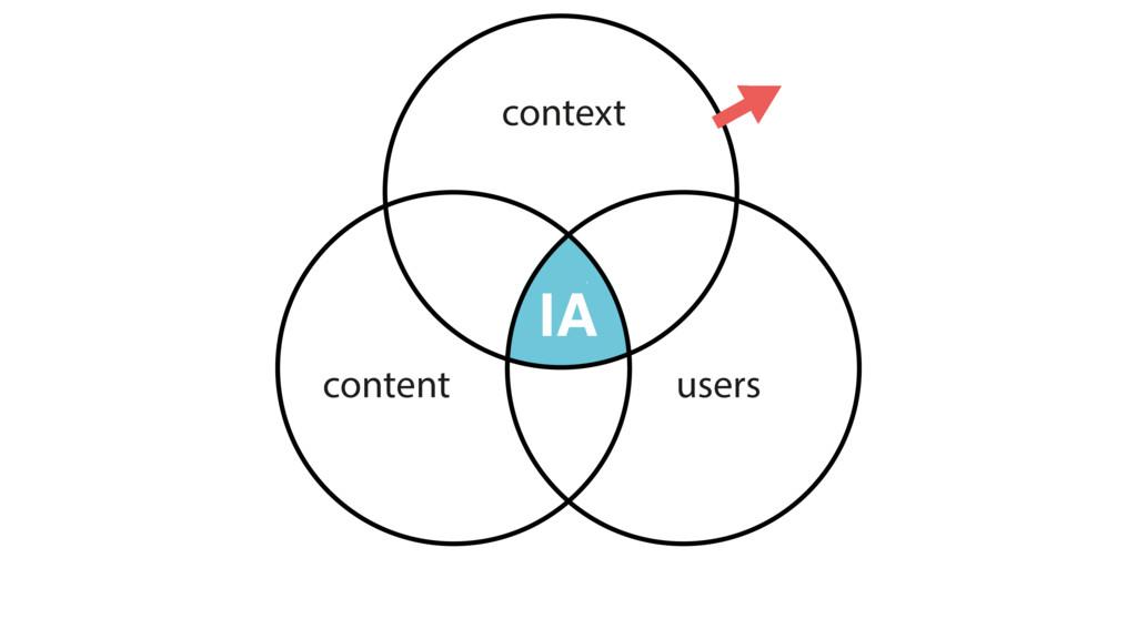AI context content users IA