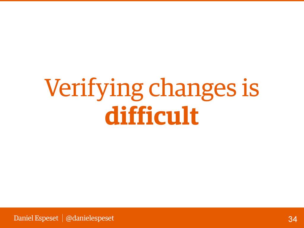 Daniel Espeset @danielespeset Verifying changes...