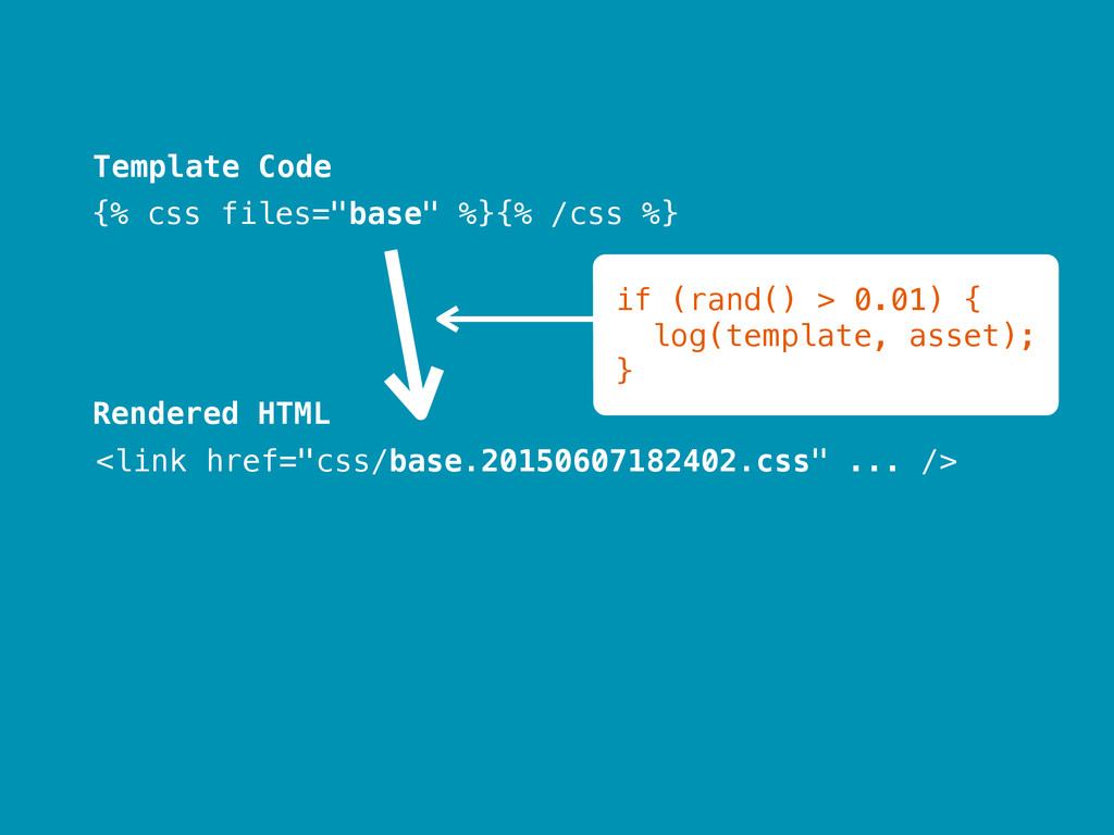 """{% css files=""""base"""" %}{% /css %} Template Code ..."""