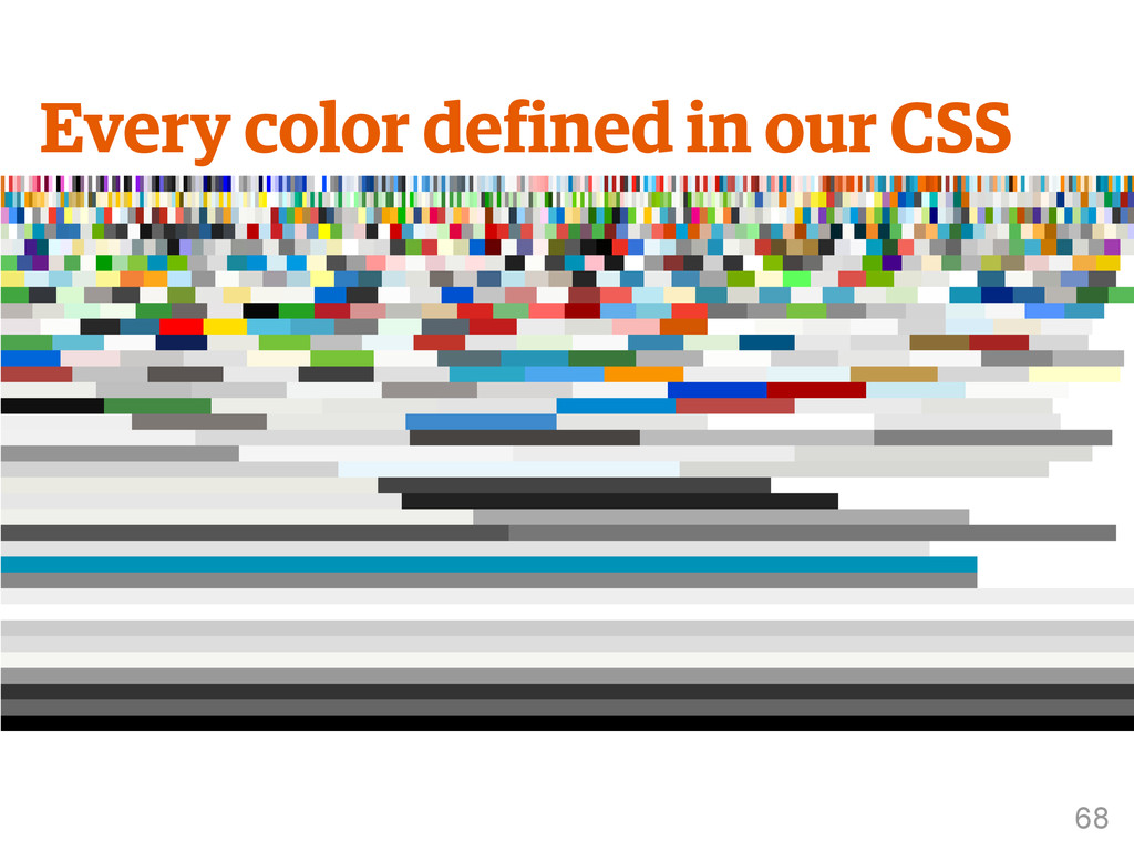 68 Every color defined in our CSS