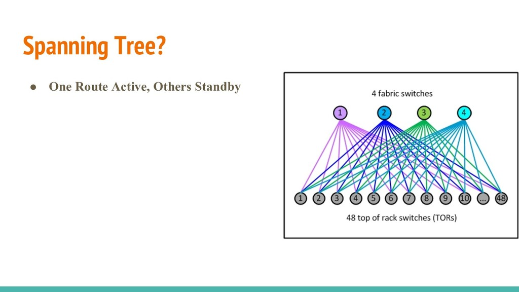 Spanning Tree? ● One Route Active, Others Stand...