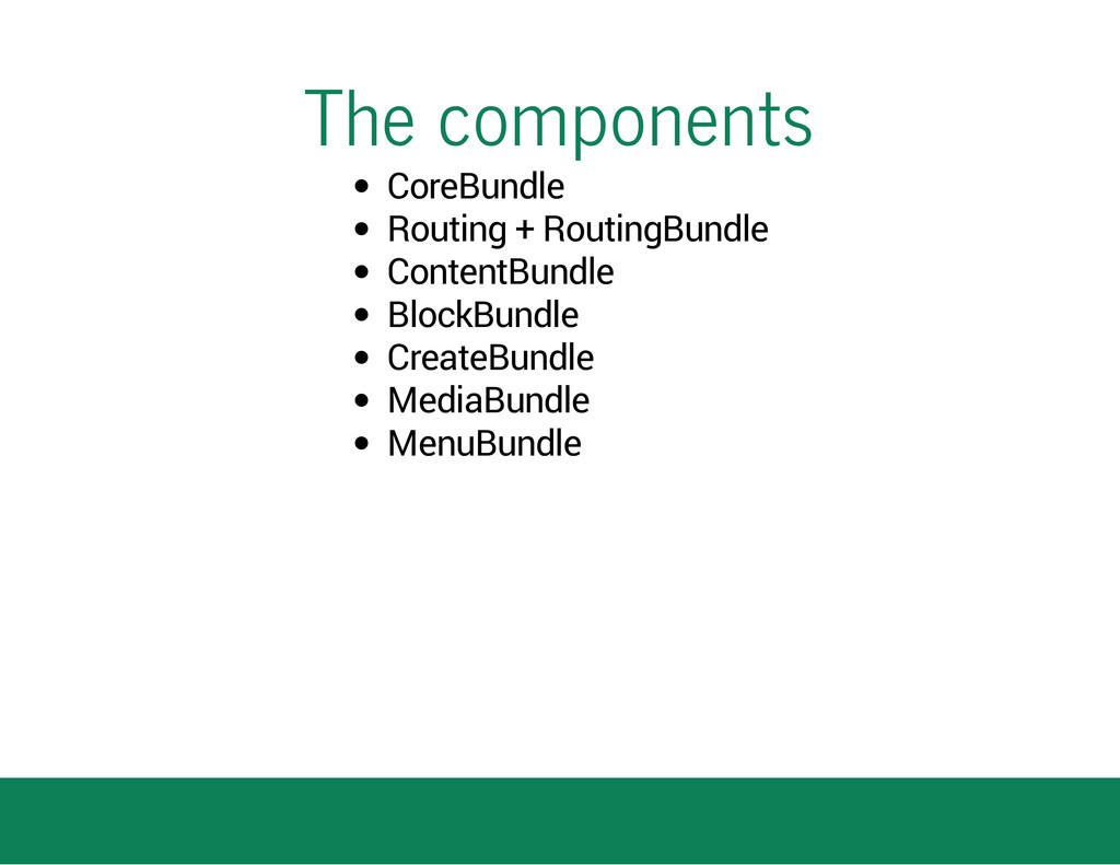 The components CoreBundle Routing + RoutingBund...