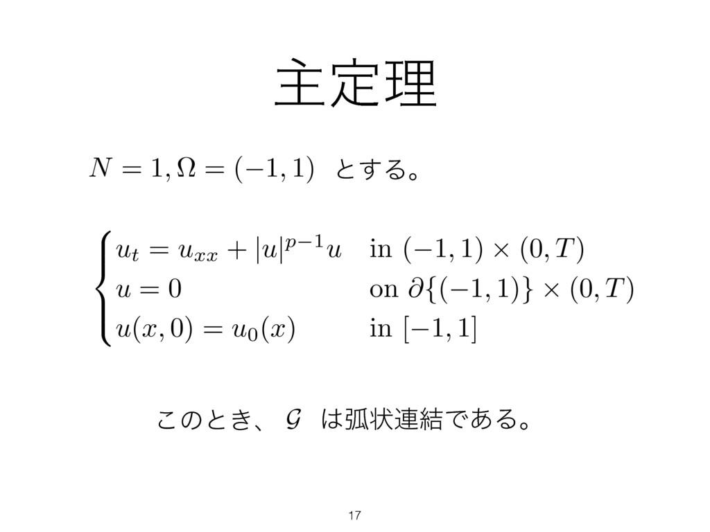 ओఆཧ ހঢ়࿈݁Ͱ͋Δɻ G ͜ͷͱ͖ɺ ͱ͢Δɻ 8 > < > : ut = uxx +...
