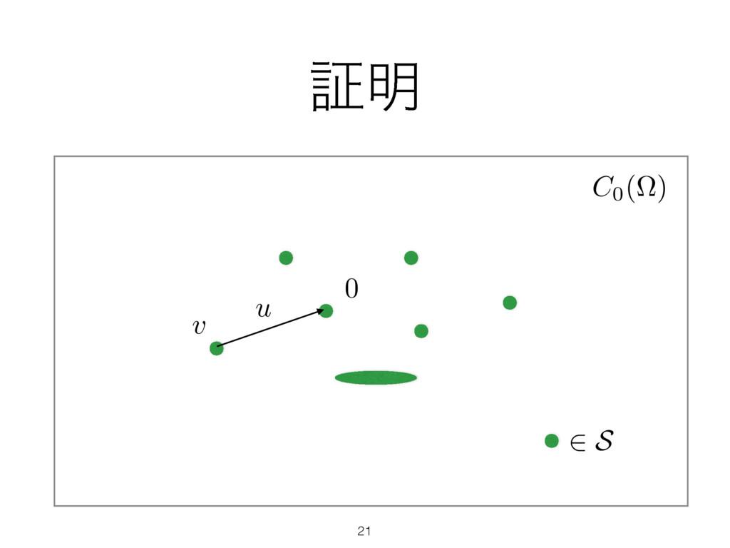 ূ໌ C0(⌦) 2 S v 0 u 21