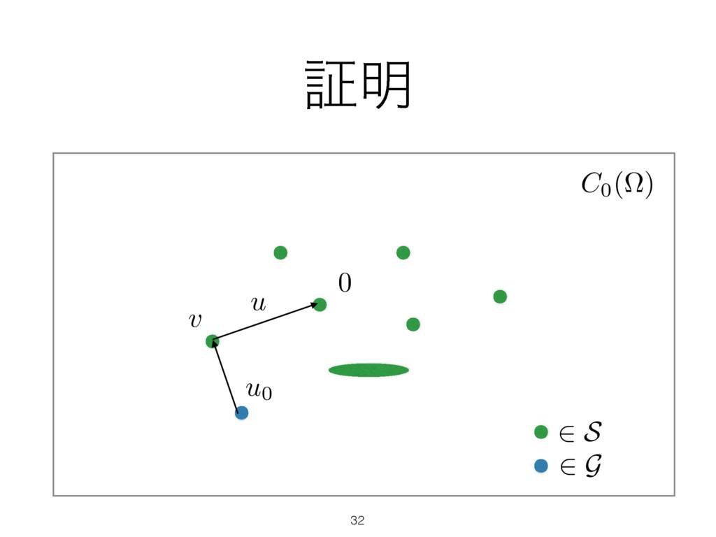 ূ໌ C0(⌦) 2 S v 0 2 G u0 u 32