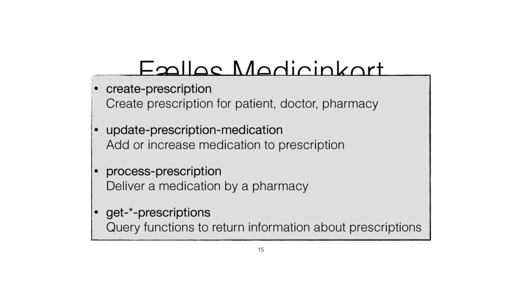 Fælles Medicinkort • FMK [production] / FMKe [s...