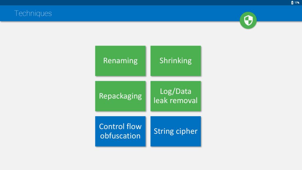 Renaming Shrinking Repackaging Log/Data leak re...