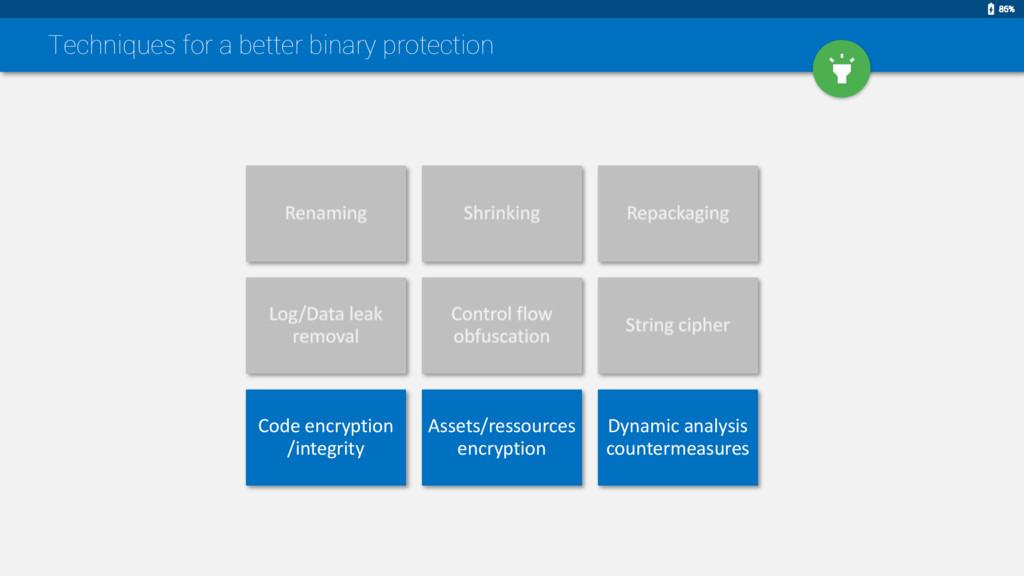 Code encryption /integrity Assets/ressources en...