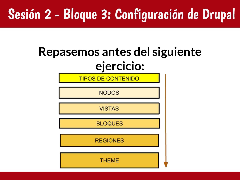 Sesión 2 - Bloque 3: Configuración de Drupal Re...