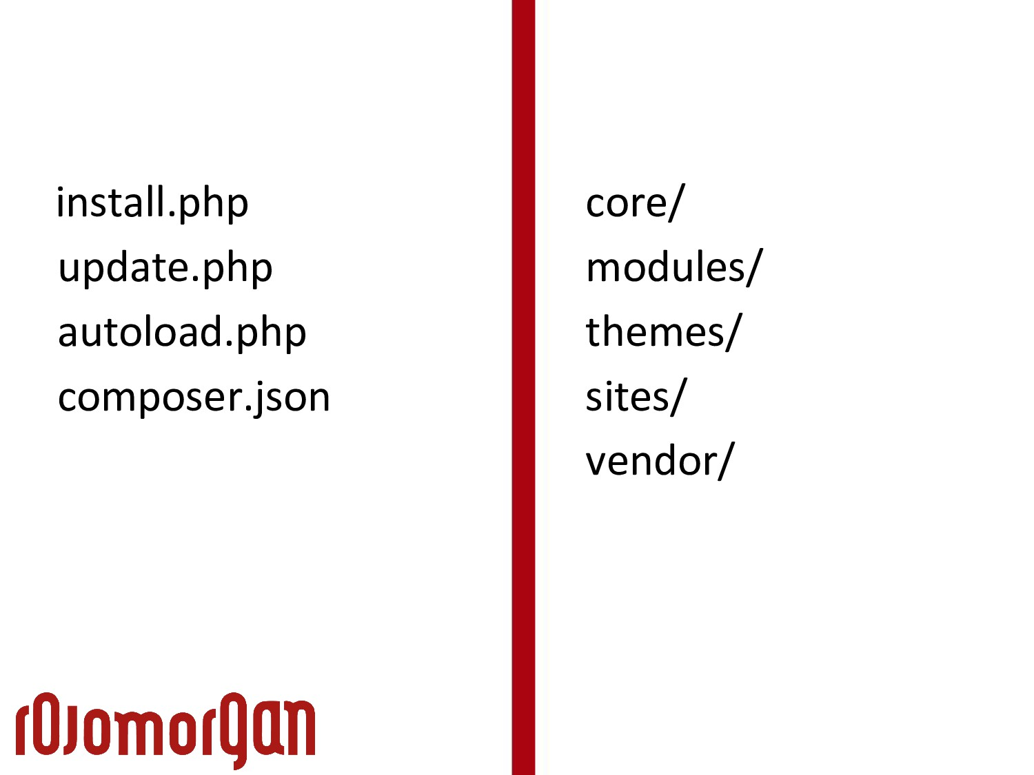 install.php update.php autoload.php composer.js...