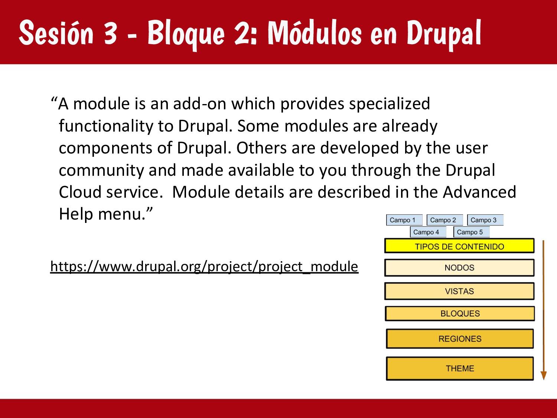 "Sesión 3 - Bloque 2: Módulos en Drupal ""A modul..."