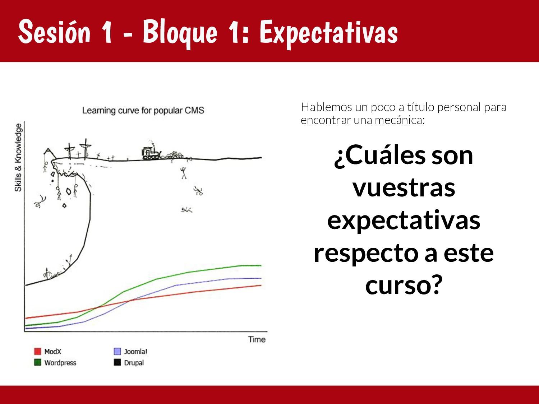 Sesión 1 - Bloque 1: Expectativas Hablemos un p...
