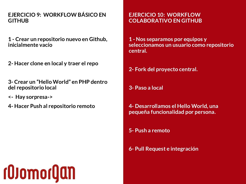 EJERCICIO 9: WORKFLOW BÁSICO EN GITHUB 1 - Crea...