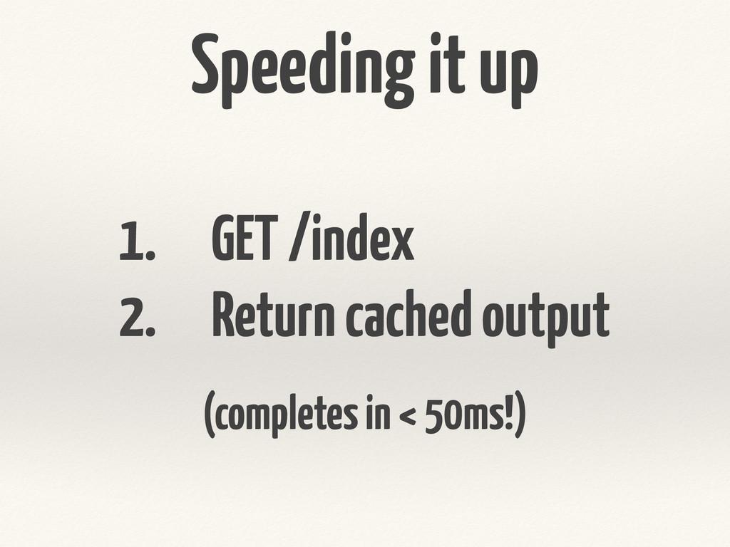 1. GET /index 2. Return cached output Speeding ...
