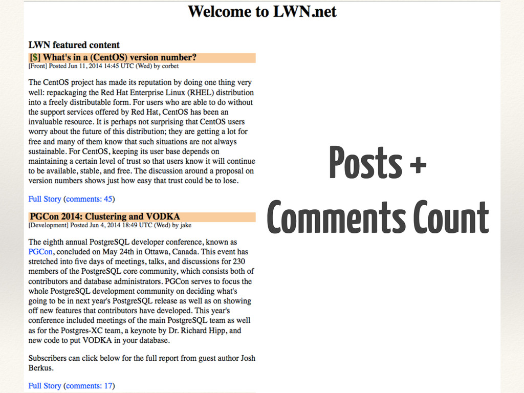 Posts + Comments Count