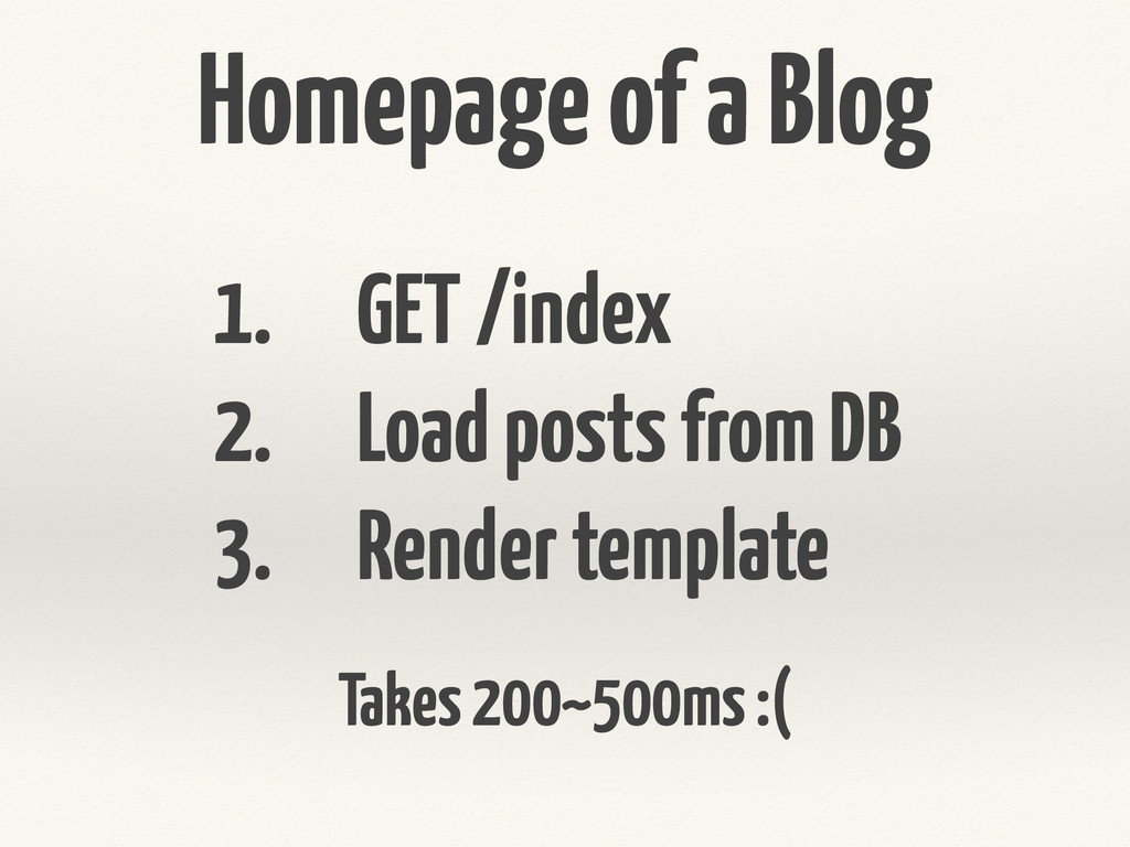 1. GET /index 2. Load posts from DB 3. Render t...