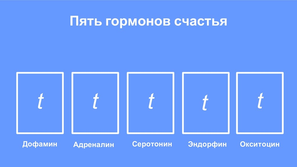 Пять гормонов счастья Окситоцин Эндорфин Серото...