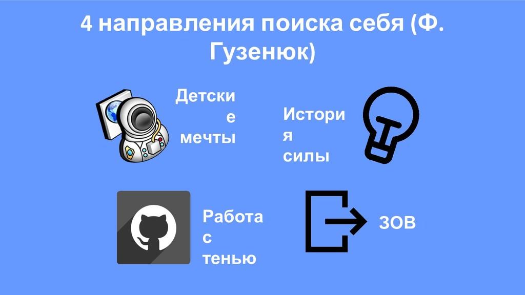 4 направления поиска себя (Ф. Гузенюк) Детски е...