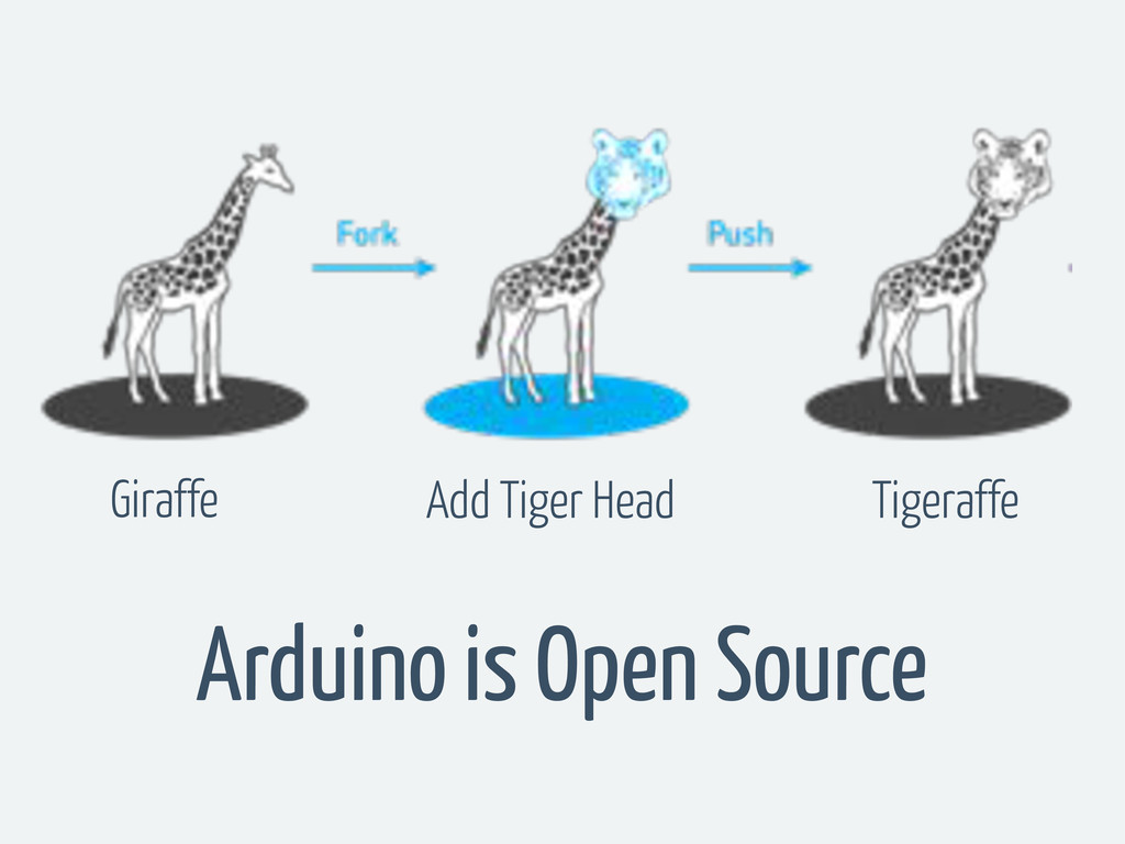 Giraffe Add Tiger Head Tigeraffe Arduino is Ope...
