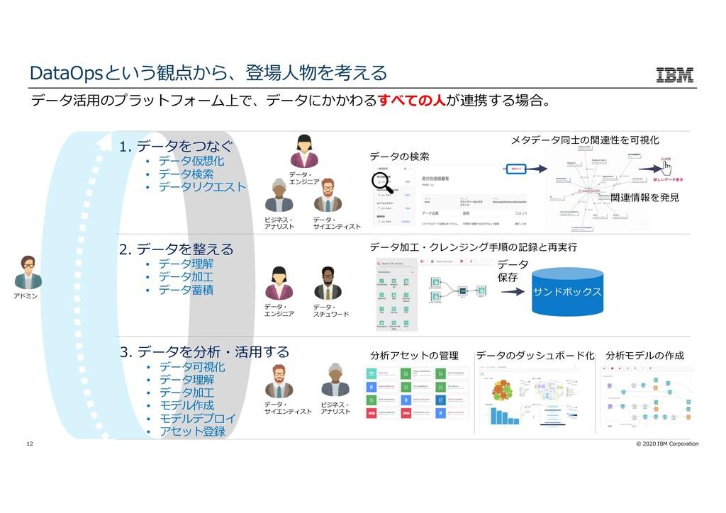 © 2020 IBM Corporation 12 データ活⽤のプラットフォーム上で、データに...