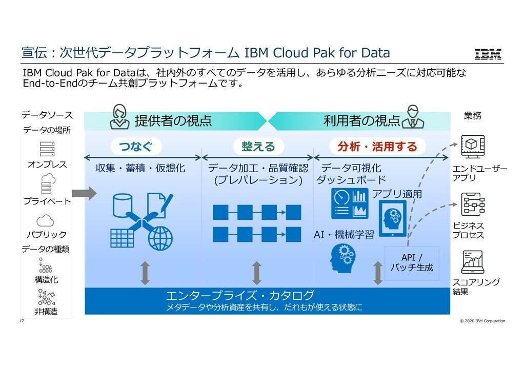© 2020 IBM Corporation 17 エンタープライズ・カタログ メタデータや分...