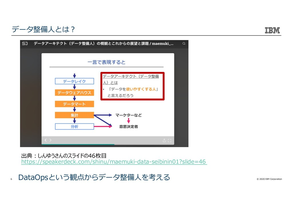 © 2020 IBM Corporation 6 データ整備⼈とは︖ DataOpsという観点...