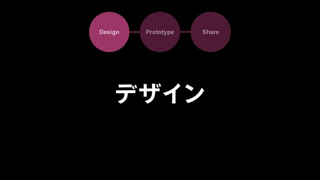 Design Prototype Share