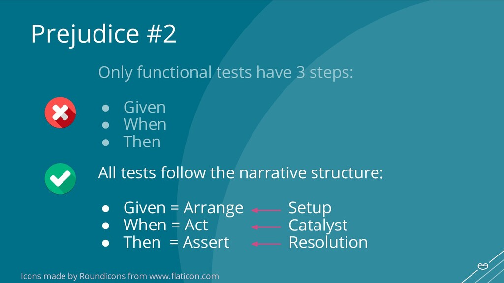 Only functional tests have 3 steps: ● Given ● W...