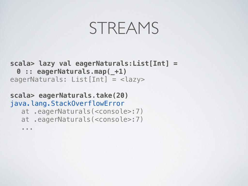 scala> lazy val eagerNaturals:List[Int] = 0 :: ...