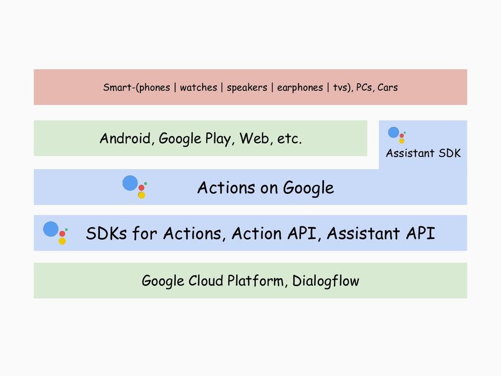 Google Cloud Platform, Dialogflow Android, Goog...