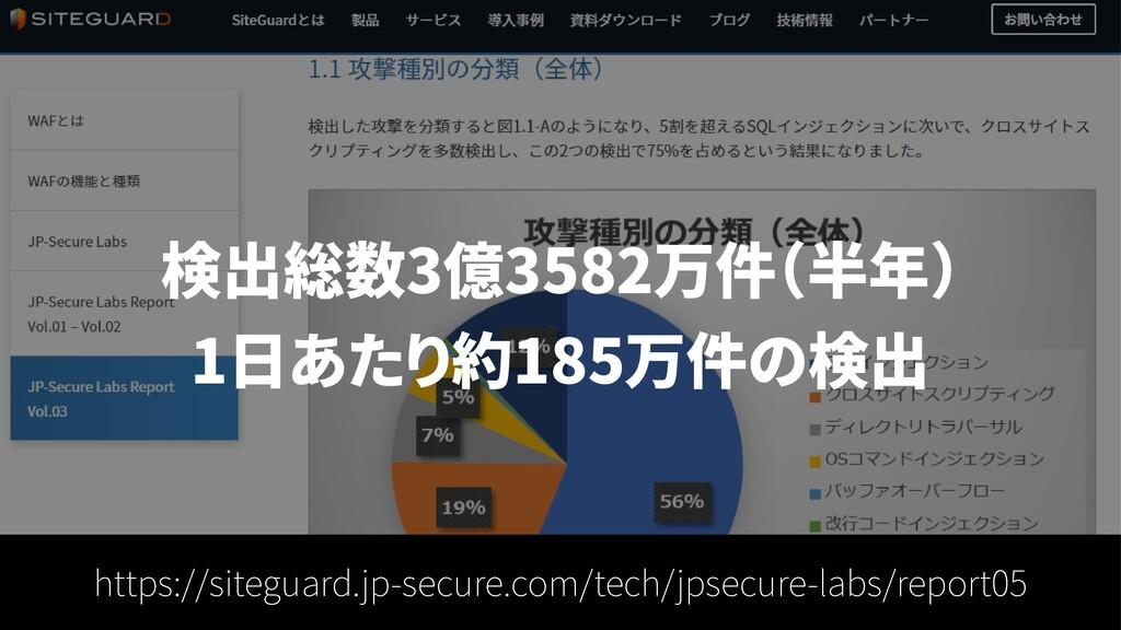 https://siteguard.jp-secure.com/tech/jpsecure-l...