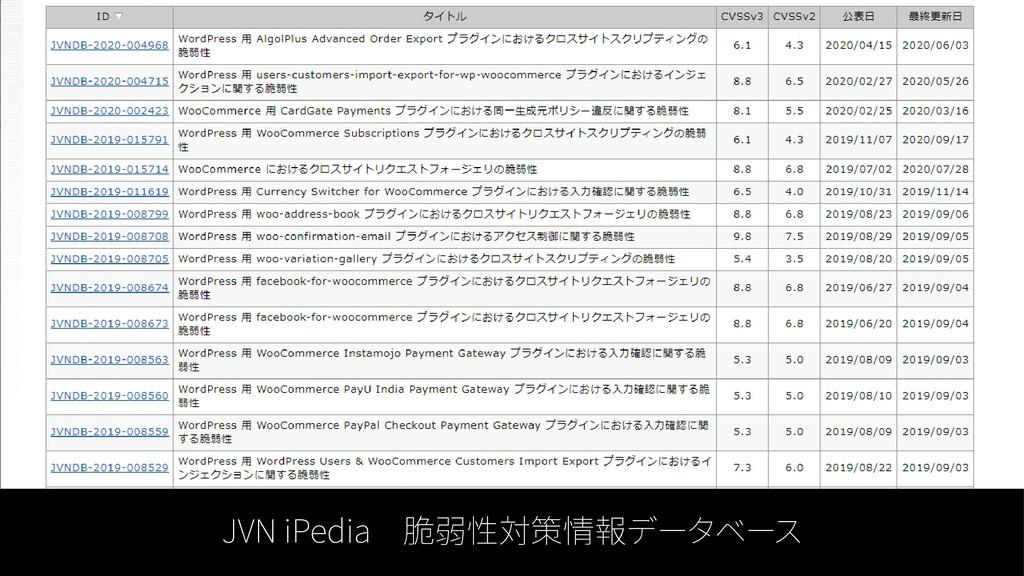 JVN iPedia 脆弱性対策情報データベース