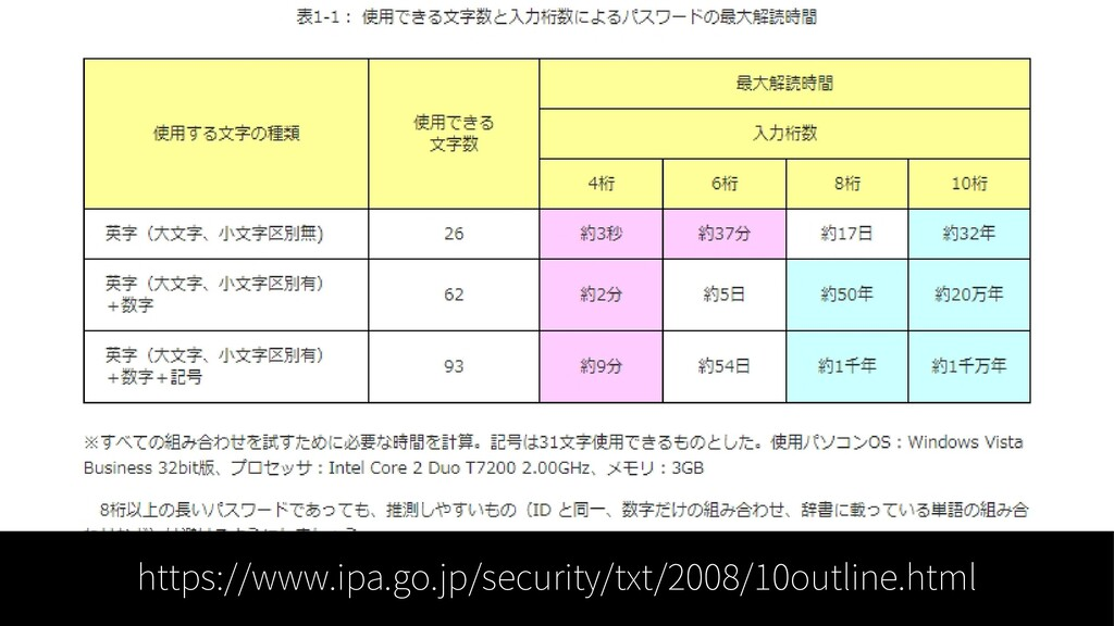 https://www.ipa.go.jp/security/txt/2008/10outli...