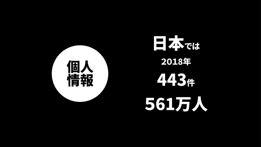 日本では 2018年 443件 561万人 個人 情報