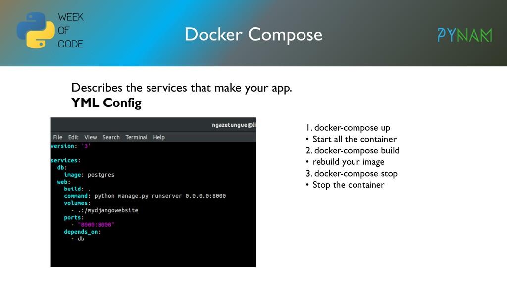NAMIBIA Docker Compose 1. docker-compose up • S...