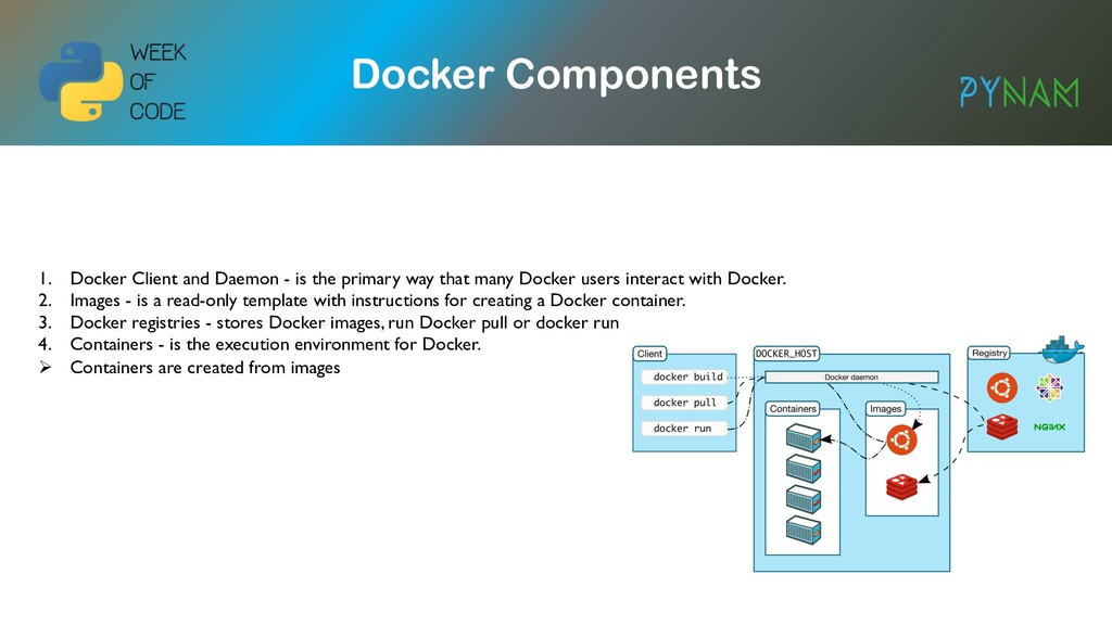 NAMIBIA Docker Components 1. Docker Client and ...