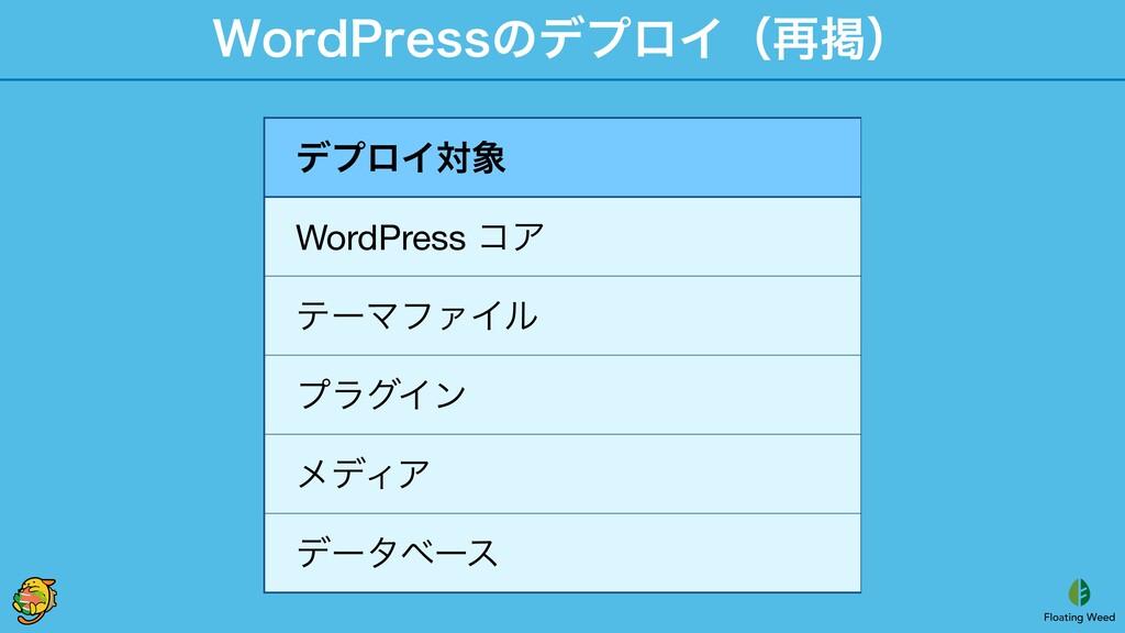 8PSE1SFTTͷσϓϩΠʢ࠶ܝʣ σϓϩΠର WordPress ίΞ ςʔϚϑΝΠϧ ...