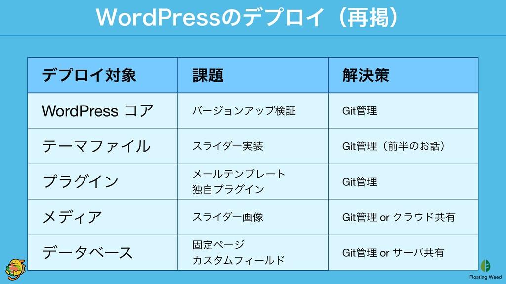 8PSE1SFTTͷσϓϩΠʢ࠶ܝʣ σϓϩΠର ՝ ղܾࡦ WordPress ίΞ ό...