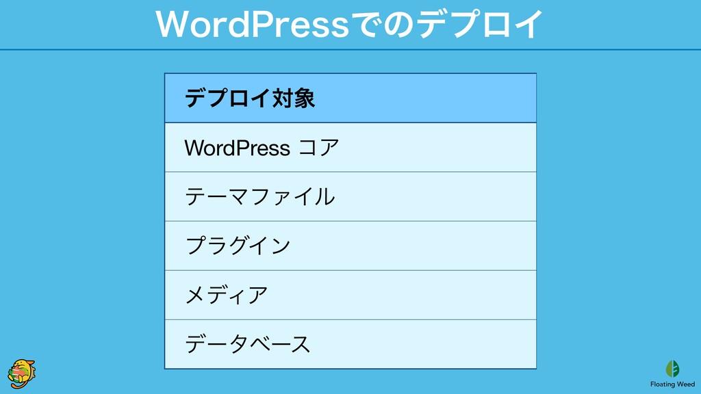 8PSE1SFTTͰͷσϓϩΠ σϓϩΠର WordPress ίΞ ςʔϚϑΝΠϧ ϓϥά...