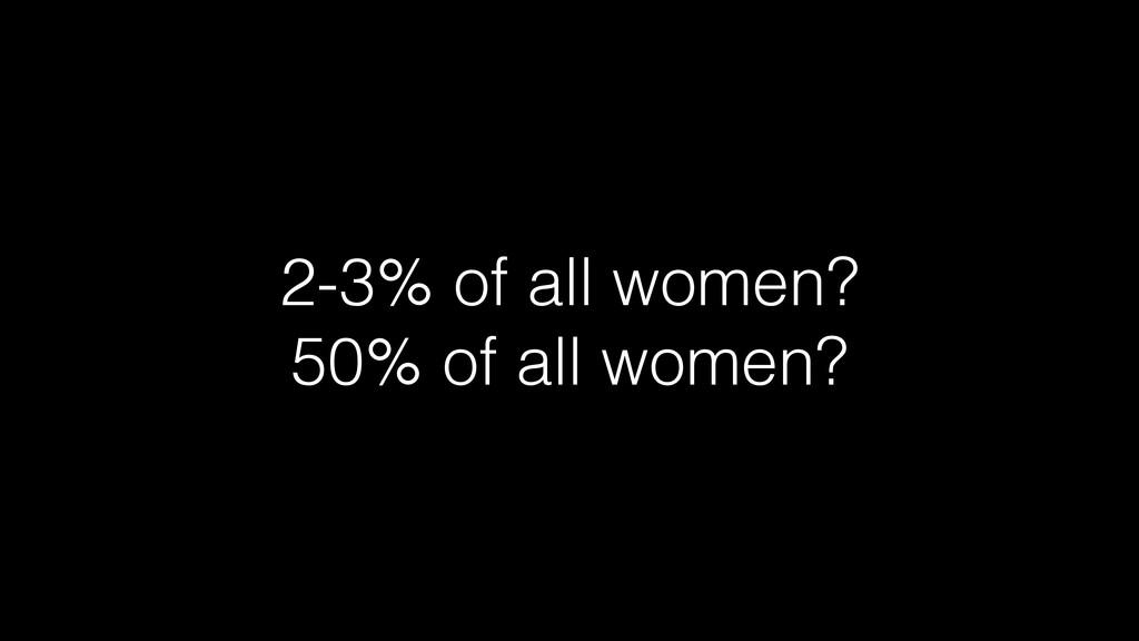 2-3% of all women? 50% of all women?