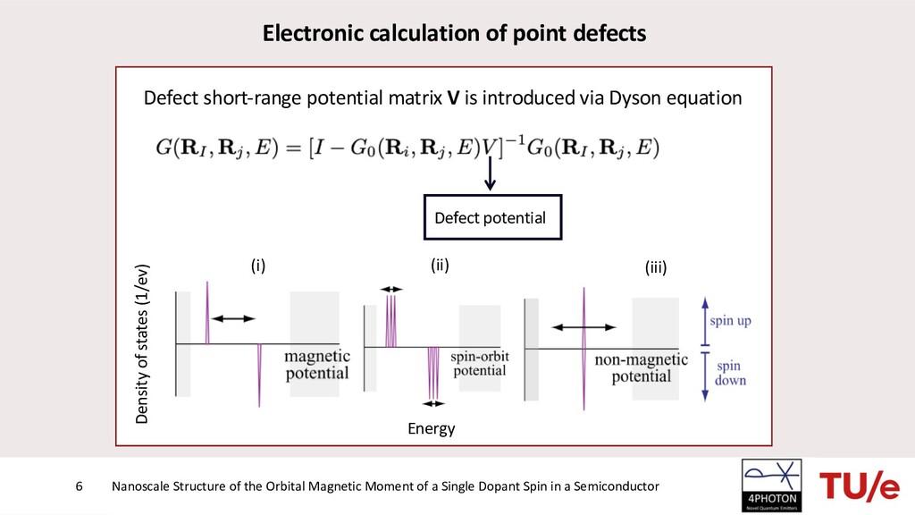 Defect short-range potential matrix V is introd...