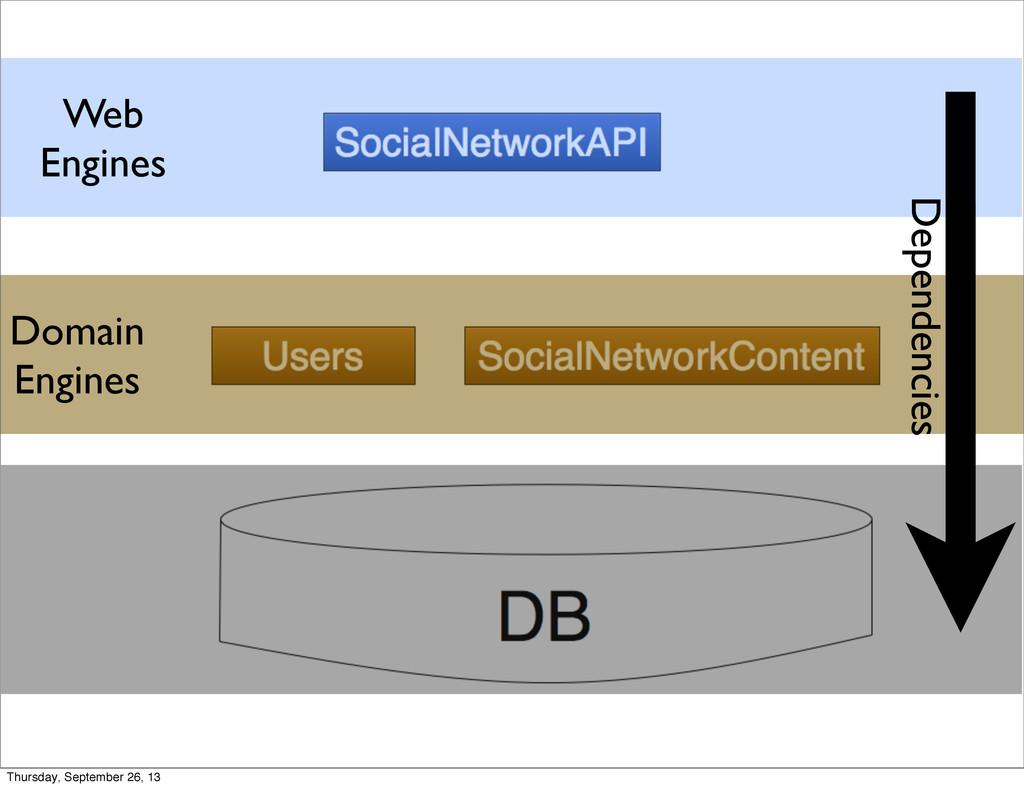 Web Engines Domain Engines Dependencies Thursda...