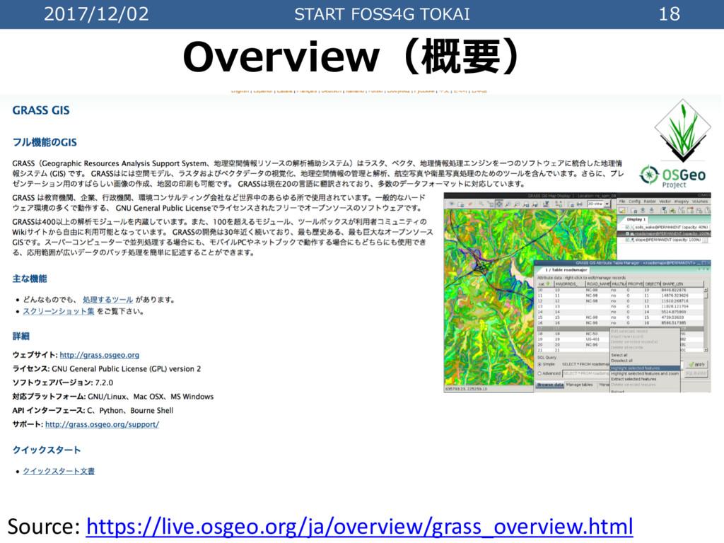 2017/12/02 START FOSS4G TOKAI 18 Overview(概要) S...