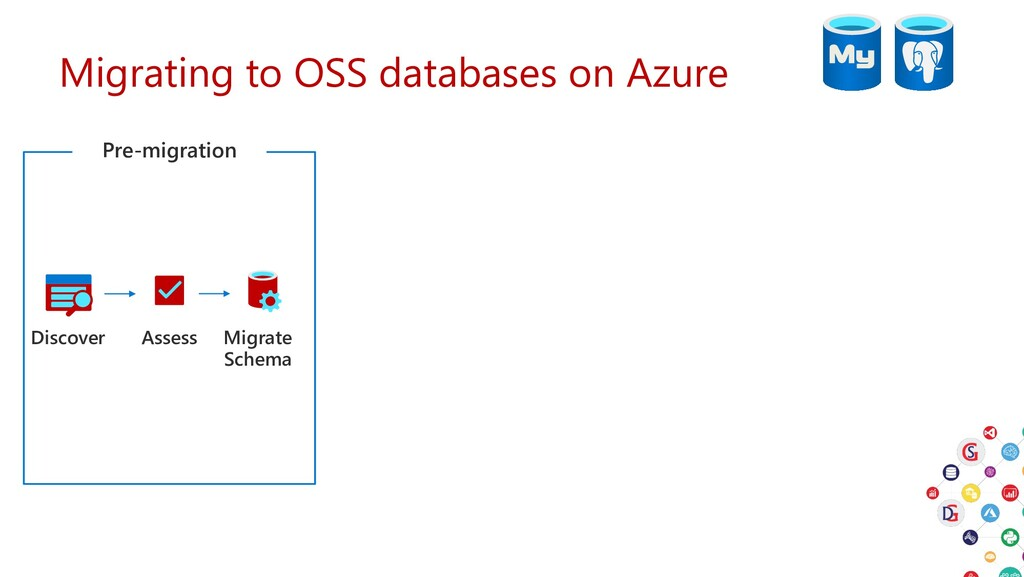 Pre-migration Discover Assess Migrating to OSS ...