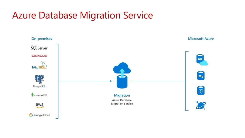 Azure Database Migration Service On-premises Mi...