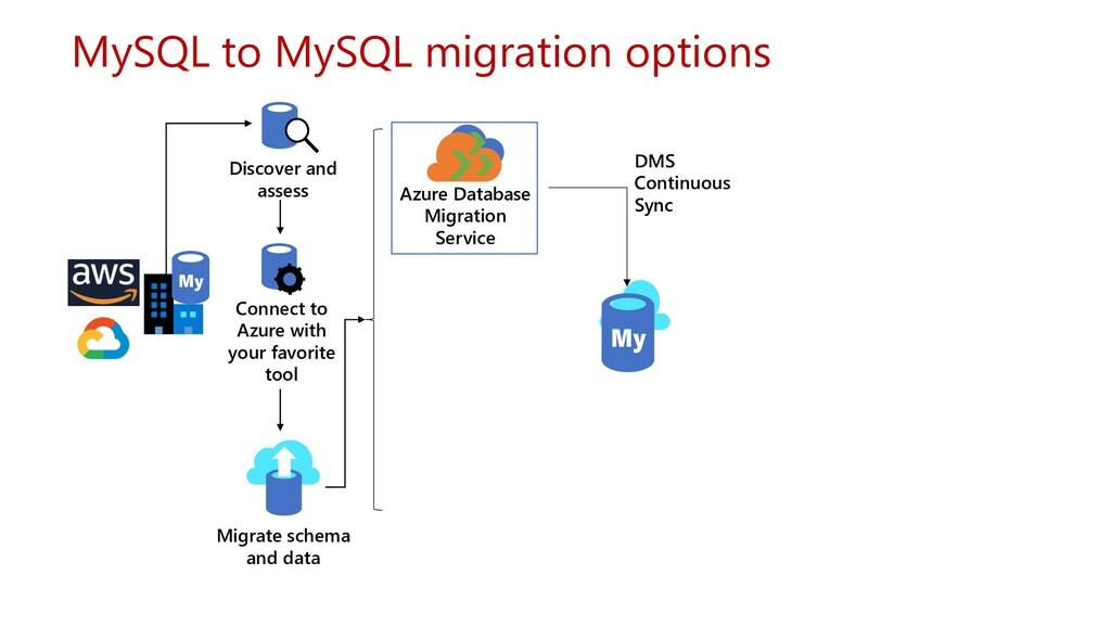 MySQL to MySQL migration options Discover and a...