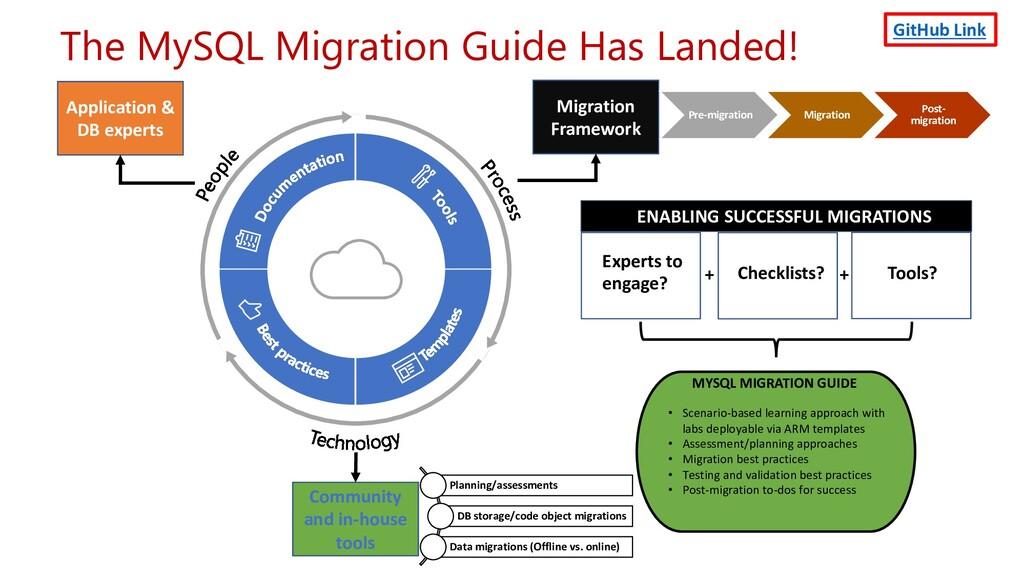 The MySQL Migration Guide Has Landed! Applicati...