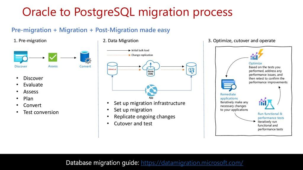 Oracle to PostgreSQL migration process 1. Pre-m...