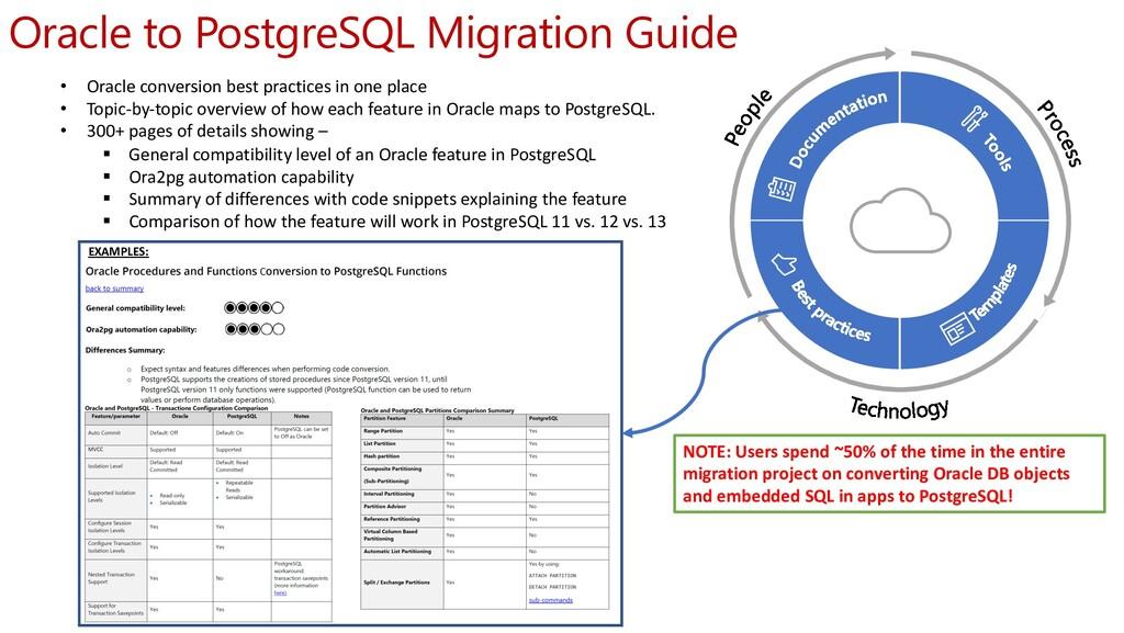 Oracle to PostgreSQL Migration Guide • Oracle c...
