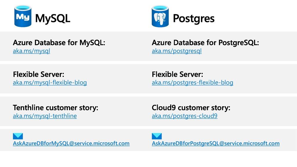 aka.ms/postgresql AskAzureDBforMySQL@service.mi...
